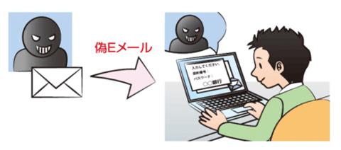 三菱東京UFJ銀行の名をかたった「偽メール」が届きました
