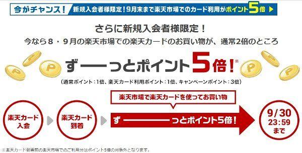 楽天カード☆今なら、新規入会者に限り9月末まで楽天市場でのカード利用がポイント5倍のチャンス!