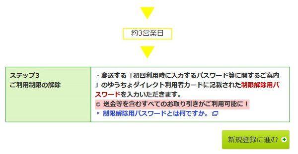 『新規登録に進む』ボタン