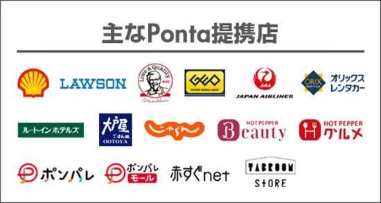 シェル-Pontaクレジットカードのポイントが使える提携店
