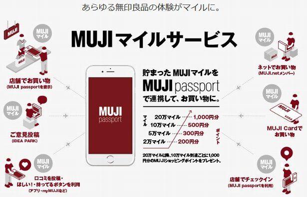MUJIマイルサービス