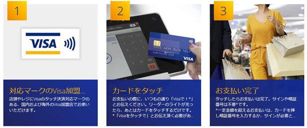 Visaのタッチ決済の利用方法