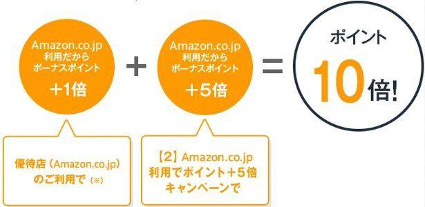 Amazon.co.jp の利用で、ポイント+5倍キャンペーン開催中