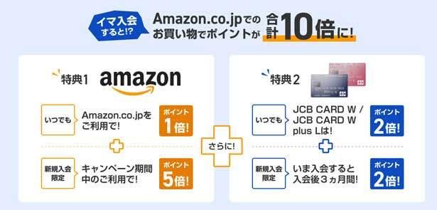 Amazon.co.jp の利用で、ポイント10倍キャンペーン